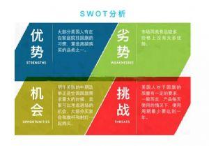 上海营销型外贸网站建设公司告诉你什么样的人适合做外贸?