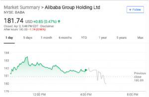 阿里巴巴大股东雅虎宣布清算,约400亿美元股票将被出售,美国通信巨头Verizon接盘