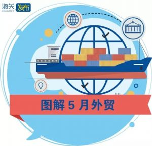 一图看懂前5个月中国外贸及给广大出口型企业带来的利好
